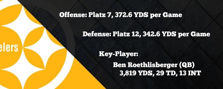 header_pit_stats